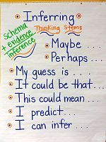 Inferring for my picture days. To help them understand the difference between observation and inference.