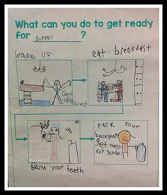How To Writing With Thinking Maps/ Kick off unit with a flow map of getting ready for school