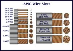 Image result for electrical wire size chart work toolbox pinterest related image greentooth Image collections