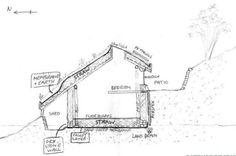 Hobbit House · Plans For HousesBuilding ...