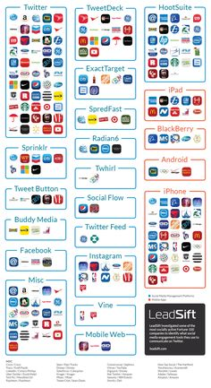 info Infographic: Social Media Management According to Fortune 100 Companies