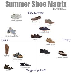 The Men's Summer Shoe Matrix | Dappered.com