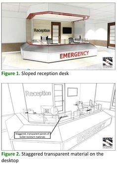 Sloped emergency department registration desk for violence prevention. Trauma Center, Hospital Design, Emergency Department, Healthcare Design, Health Care, Floor Plans, Desk, Flooring, Home Decor