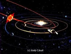 When is planet nibiru coming
