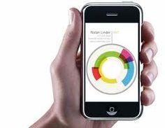 mobile analytics tools