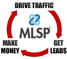 Combining Network Marketing and  My Lead System Pro can create multiple streams of income, and provide you the skills needed to build any Network Marketing business or direct sales business.The whole concept behind MLSP is attraction marketing