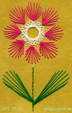 varrott virág