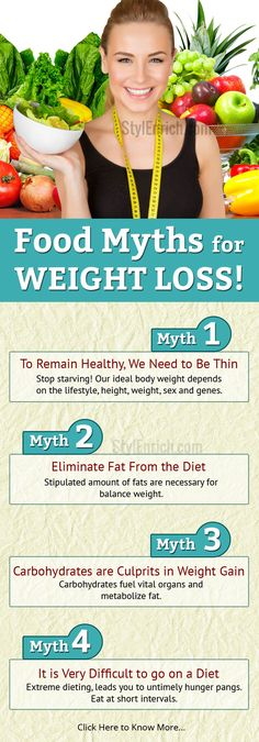 Do you realize, there are #FoodMyths about #WeightLoss that are misleading in achieving the goal of gaining an ideal body weight? Let's see the detailed view of food myths and facts for weight loss to maintain a healthy lifestyle.