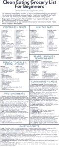 thumbnail of Clean Eating Meal Plan Printable