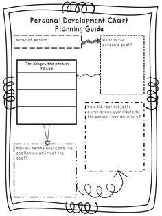 math worksheet : 1000 images about school on pinterest  engineering stem  : Multiple Intelligences Worksheets