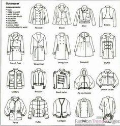 Fashion infographic & data visualisation Styles of Coats Infographic Description Styles of Coats - Infographic Source - Fashion Terminology, Fashion Terms, Fashion Design Drawings, Fashion Sketches, Fashion Infographic, Chart Infographic, Types Of Jackets, Jacket Types, Types Of Coats