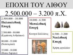 Greek Language, Greek History, Ancient Greece, Book Activities, Geography, Education, School, Books, Athens