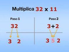 Sencillos trucos matemáticos que nos sacarán de algún apuro. Las tablas de multiplicar es algo que nos aprendemos de memoria de pequeño y que debería perdurar en nuestras mentes durante toda la vida. Al igual que restar y sumar fracciones, hallar...