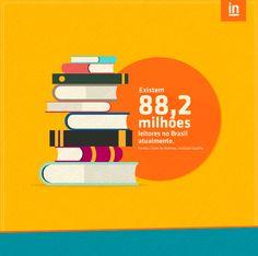 #leitura #leitores #livro #livros #reading #books #readers #brasil #brasileiros #dado #data #pesquisa #innovare #innovarepesquisa