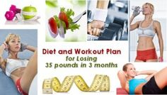 Diet and Workout Plan for Losing 35 pounds in 3 months