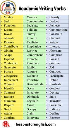 Academic Essay Writing, Academic Vocabulary, English Writing Skills, English Vocabulary Words, English Phrases, Learn English Words, Creative Writing Tips, Book Writing Tips, Writing Words