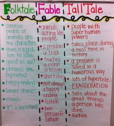 Folktales, fables, tall tales anchor chart :) by Barbara Gray Reading Genres, Reading Anchor Charts, Reading Lessons, Reading Skills, Teaching Reading, Reading Comprehension, Learning, Library Lessons, Reading Activities