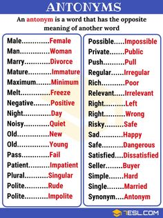 List of 300+ Opposites in English from A-Z | Antonyms Vocabulary - 7 E S L