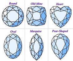 - Excellent Vintage Jewelry 1920 Ideas – 3 Stubborn Simple Ideas: Chanel Fine Jewelry Jewelry Q - Chanel Fine Jewelry, Boho Jewelry, Antique Jewelry, Vintage Jewelry, Handmade Jewelry, Jewelry Box, Dainty Jewelry, Men's Jewelry, Leather Jewelry