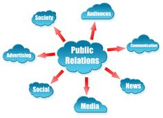 A brief history of Public Relation... Read:- https://teamischoolofnewbangalore.wordpress.com/2015/08/31/a-brief-history-of-public-relation/