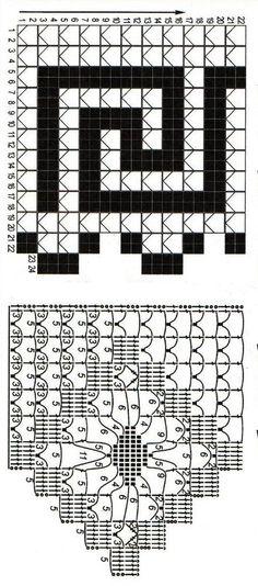 Pontas recortadas com motivos geométricos.  manela