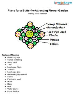 plans for butterfly gardens | Download this butterfly garden plan