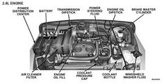 interactive diagram jeep wrangler tj half door components morris rh pinterest com 1997 Jeep Wrangler Engine Diagram 2005 Jeep Wrangler Engine Diagram