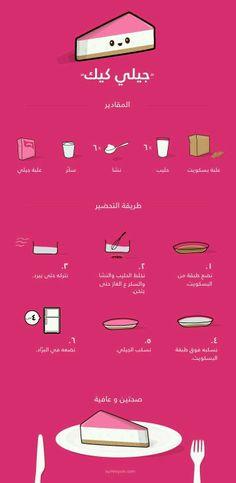 جيلي كيك Easy Cake Recipes, Sweets Recipes, Cooking Cake, Cooking Recipes, Cute Food, Yummy Food, Coffee Drink Recipes, Arabian Food, Cake Packaging