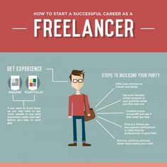 Gig economy 101: How to get your freelance career off the ground