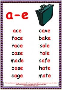 Phonics Poster: a-e Words 01