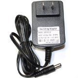 Acelevel Premium 3Amp Power Adapter with 4 way splitter for Night Owl Cameras by Acelevel. $19.99. PREMIUM QUALITY AC ADAPTER FOR NIGHT OWL CAMERAS 12 V DC  4 WAT SPLITTER FOR FOR 4 CAMERAS 3 AMP POWER RATING BUY WITH CONFIDENCE / CALL CUSTOMER SERVICE FOR QUESTIONS 9093665464