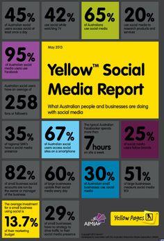 Yellow Social Media Report