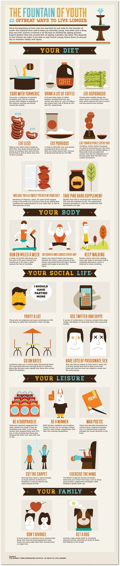 22 ways to live longer | Articles | Home