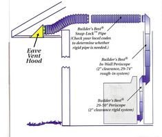 How To Vent A Bathroom Exhaust Fan elements can add a touch of fashion and design to any dwelling. How To Vent A Bathroom Exhaust Fan can imply many things to… Ceiling Fan Installation, Bathroom Exhaust Fan, Amazing Bathrooms, Bathtub Ideas, Bathroom Fans, Basement, Range Hoods, Mud Rooms, Kitchens