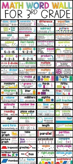 Math Word Walls have been a total game changer in my classroom! Now my First Grade students actively use the vocabulary cards on bulletin board to remind them of key concepts. These Math Word Wall Cards are also available for Kindergarten, First Grade, 2nd, 3rd, 4th & 5th! Covers all Common Core Standards {Content: Operations & Algebraic Thinking, Number Sense, Place Value, Measurement & Data, Geometry}