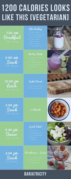 dieta endocrina 1300 calorie diet