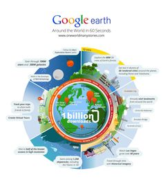 77 Best Crazy Google earth pics images