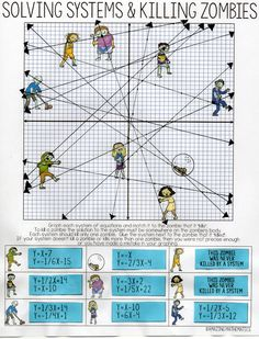 Solving Systems by Graphing - Thanksgiving Activity ...