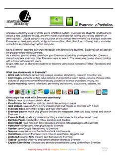 Evernote as an ePortfolio in a 1:1 Classroom http://issuu.com/ktenkely/docs/evernote_cheatsheet/1