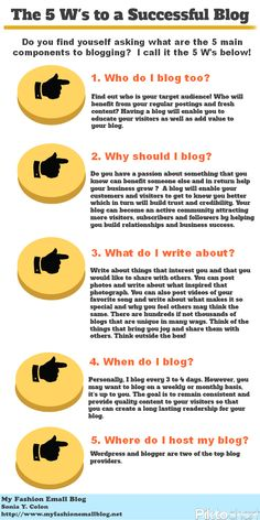 The 5 W's to a Successful Blog - Infographic - 5 blogging concepts - tried and true.  Do you use them?