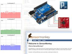 Remote visualization of real-time sensor data. This tutorial describes in detail how to use the free SensorMonkey service to push real-time sensor data from an Arduino to a webpage for ...