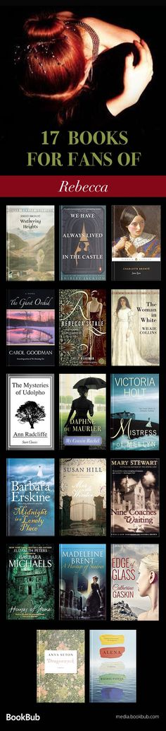 A great list of book recommendations if you loved Rebecca by Daphne du Maurier. Including timeless classics and some recent creepy books.