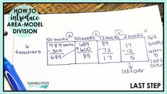 How to Teach Area Model Division — Tarheelstate Teacher Teaching 5th Grade, Math Division, Symbolic Representation, Multiplication Facts, Task Cards, Book 1, Encouragement, Teacher, Writing