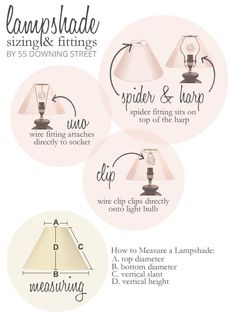 lampshade sizing and fittings guide - How To Measure A Lamp Shade
