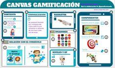 canvas-gamificado-alejandra-fernandez Minecraft Classroom, Teaching Methodology, Virtual Class, Flipped Classroom, English Class, Escape Room, France, Primary School, Middle School