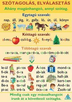 Teaching Literature, Teaching Aids, Abc Poster, School Staff, Home Learning, Special Education, Diy For Kids, Grammar, Elementary Schools