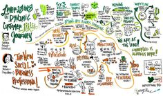 The Dynamic Customer Journey (Jeremiah Owyang) and Social Business Professional (Amber Nasland)