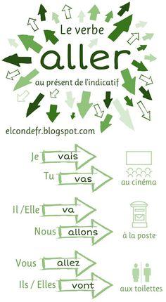 El Conde. fr: Le verbe aller