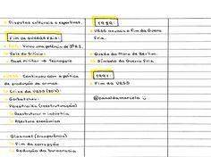 Geografia - Google Drive Google Drive, Sociology, Geography, Maps, Study, Miniature, Classroom