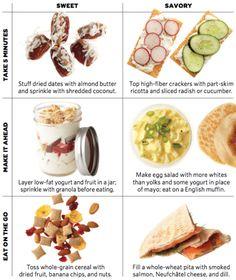 Six Fast, Healthy Breakfast Ideas